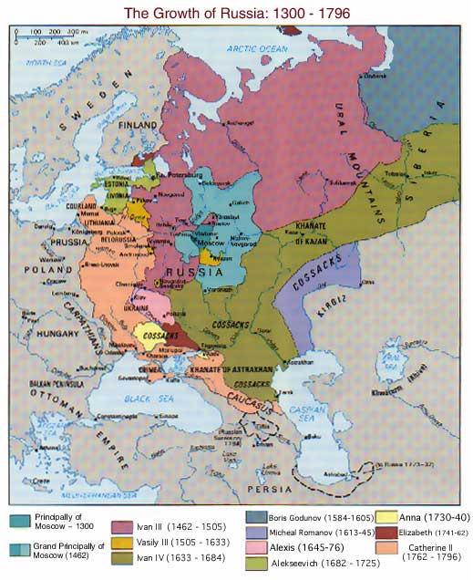 1.Rozrost europejskiej Rosji 1300-1796
