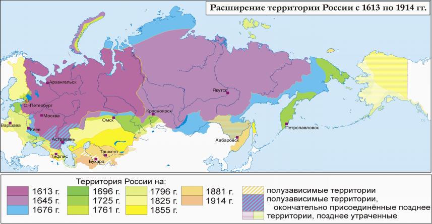 Rosyjska ekspansja na wschód