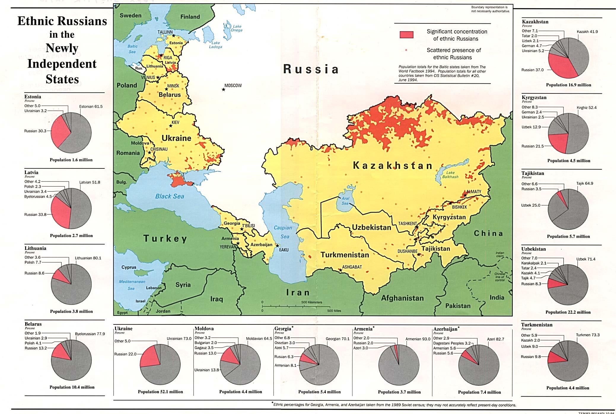 Rosjanie w krajach graniczacych