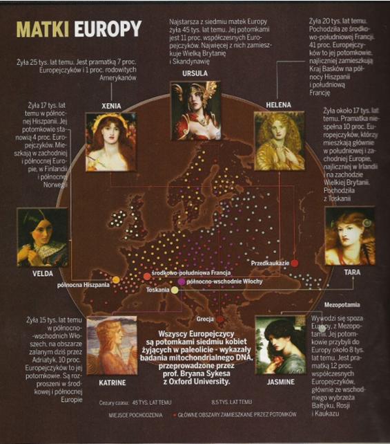 Matki Europy