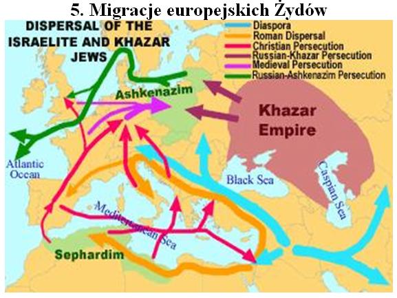 Migracje Zydow