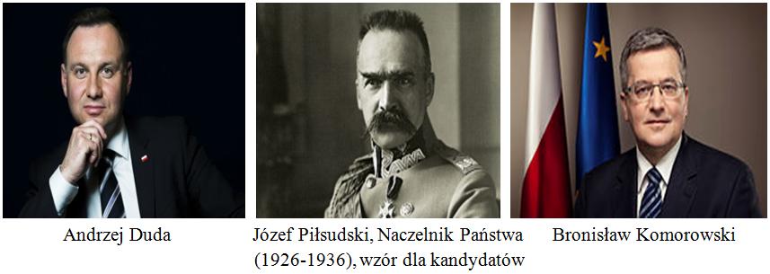 Pilsudzki
