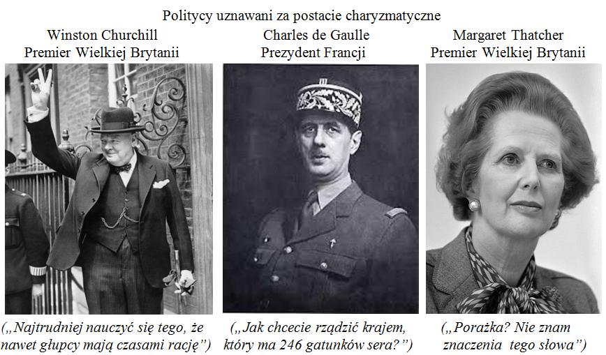 Politycy z Charyzma