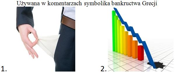 Bankructwo Grecji