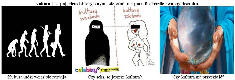 Kultura pojecie historyczne