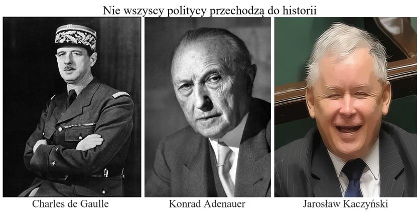 Politycy w historii