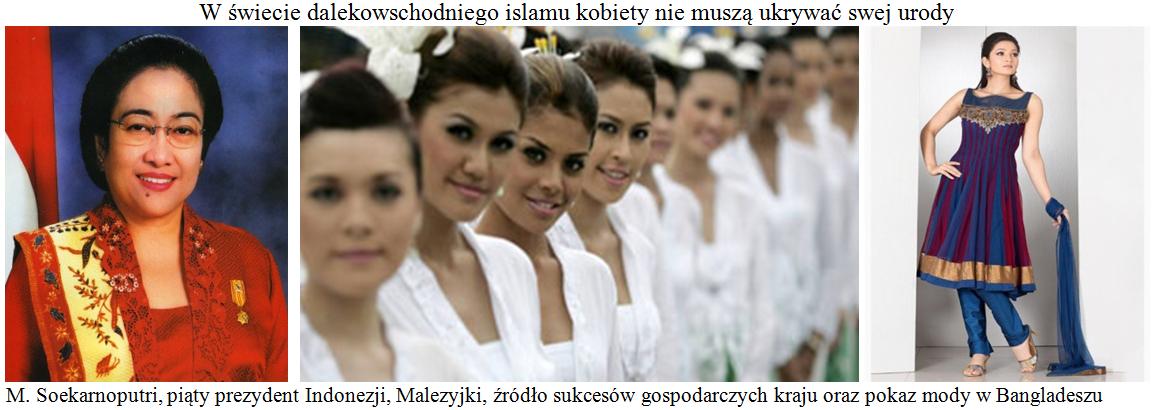 Kobiety Islamu