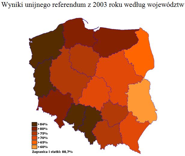 Referendum Unijne