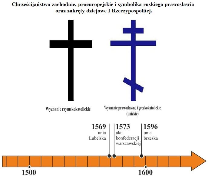 Blog - Prof. Dr Hab Rafał Krawczyk